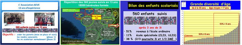 image-pdf-presentation AEVE